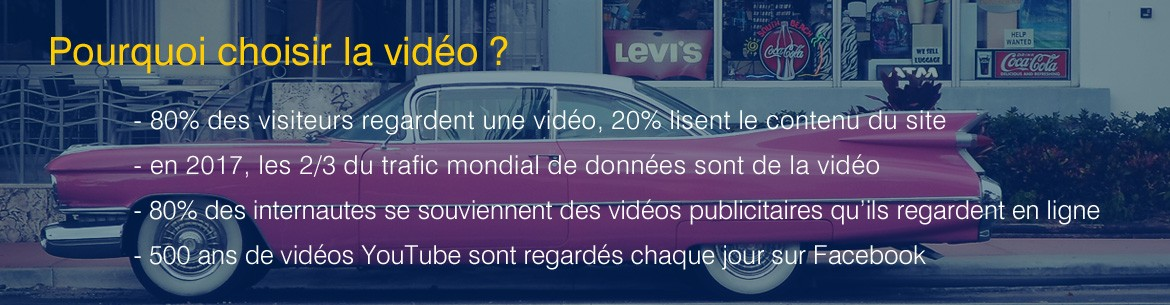 Le vidéo-marketing avec panoramic-airways.com